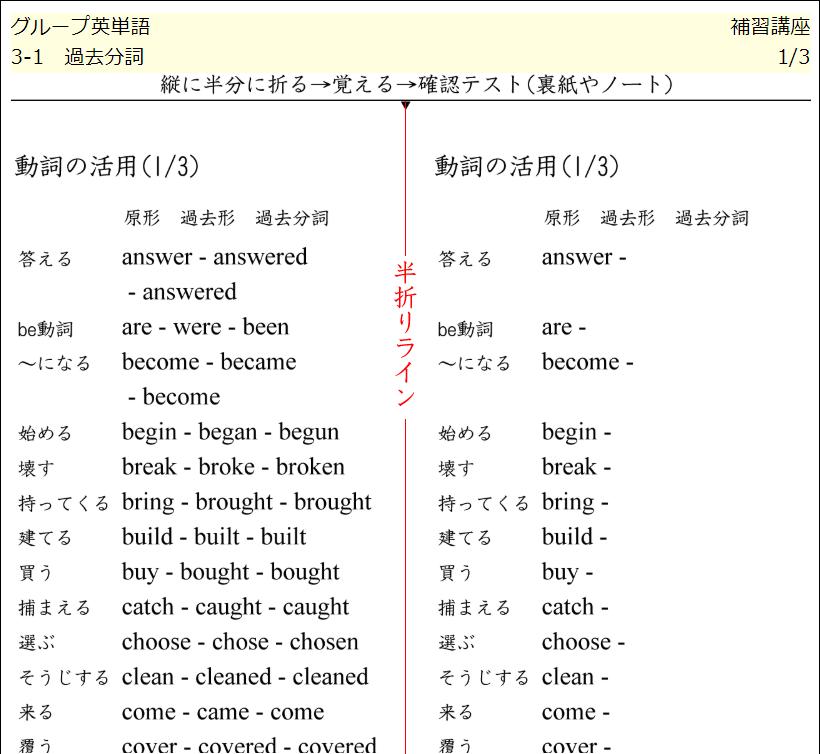 動詞の活用1