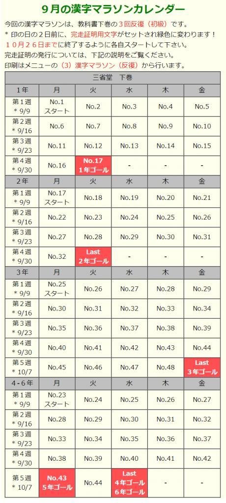 三省堂対応の漢字マラソン