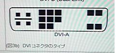DVI-A