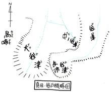 真田・谷戸概略図