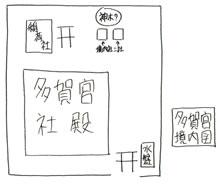 多賀宮境内図