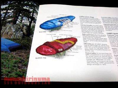 モノシリ沼 555nat.com 1980年代 CAMP7 カタログ(5)