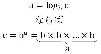対数と指数の関係