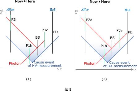 図8_1_2