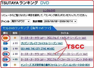TSCC DVD レンタル Rental Ranking No1