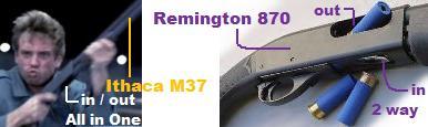 イサカM37とレミントン870 ショットガンの違い