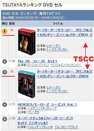 DVD Blu-ray sales ランキング Terminator Sarah Connor Chronicles