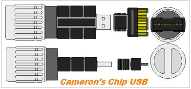 キャメロンのチップ USB Camerons Chip Drive