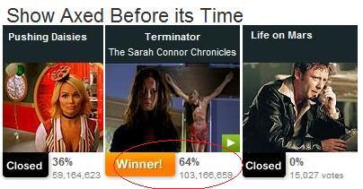 TSCCターミネーター人気投票1位獲得 画像