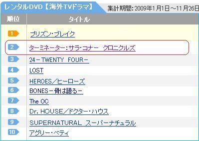 Terminator Sarah Connor Chronicles ranking japan