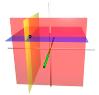3次元の直交座標系 デカルト座標