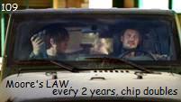 Moores LAW ムーアの法則