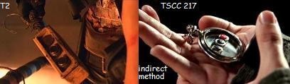 間接法 indirect method