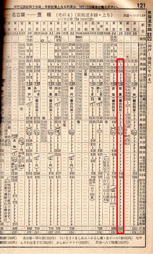 昭和38年時刻表