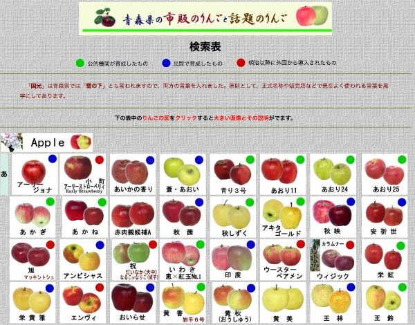 リンゴリスト