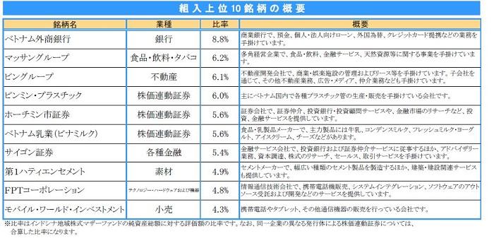 V−Plus 2015年8月マンスリーレポート.JPG