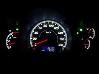 3000km!!