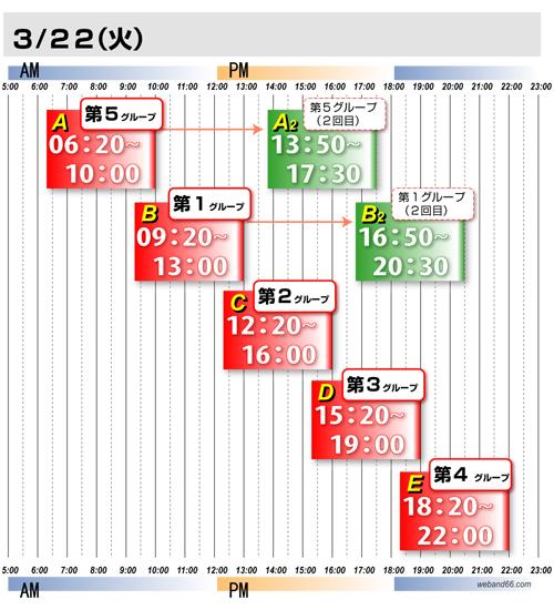 3/22の計画停電