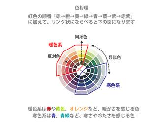 大木道子 インテリア無料セミナー