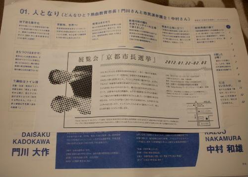 展示会『京都市長選挙』