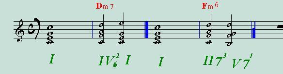 Dm7-5