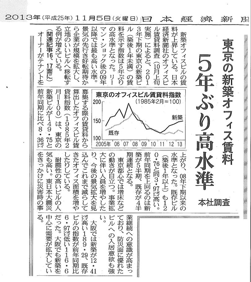 シート1 日経新聞20131105オフィス市況.png