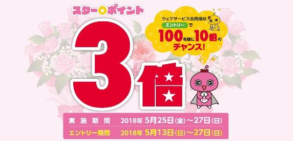 日専連3倍 2018 5月.jpg