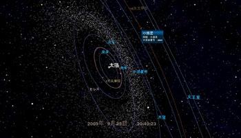 太陽系その1