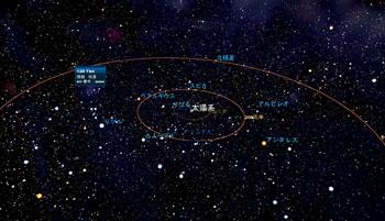 太陽系その2