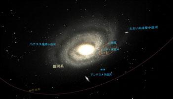 銀河系遠景