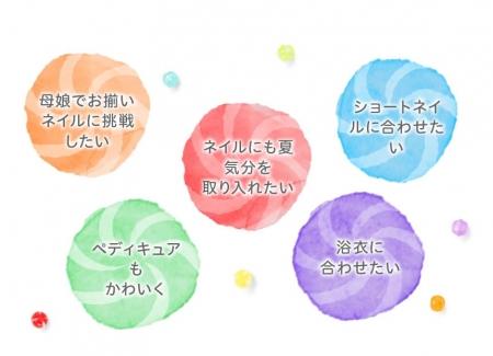あめちゃんシリーズ説明.jpg