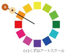 色彩調和1-1