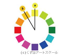 色彩調和1-2