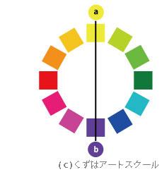 色彩調和1-3