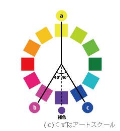 色彩調和2-1
