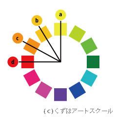 色彩調和2-2