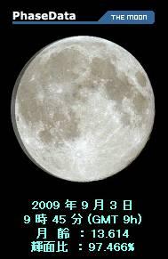 月齢13.7の月の画像