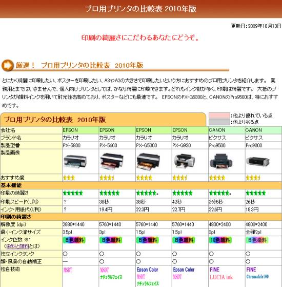 インクジェットプリンター比較(2)