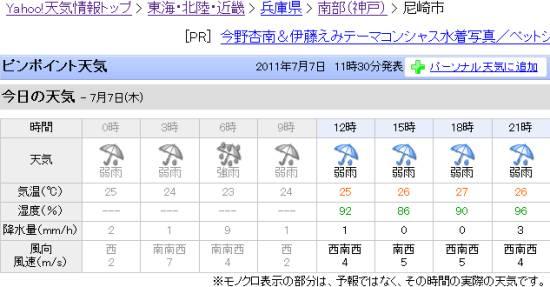 尼崎市の天気