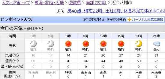 近江八幡市の天気