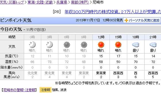 尼崎市、ピンポイント天気予報