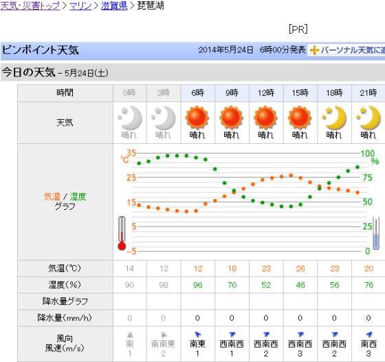 滋賀県 - 琵琶湖 - Yahoo!天気・災害_2014-05-24_ts.jpg