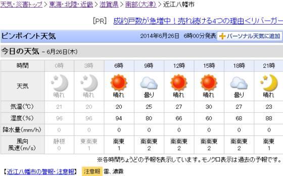 近江八幡市 天気予報