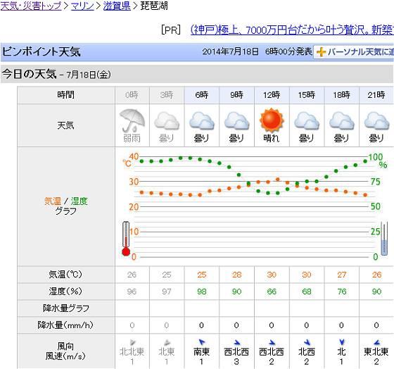 滋賀県 - 琵琶湖 - Yahoo!天気・災害 (2)_ts.jpg