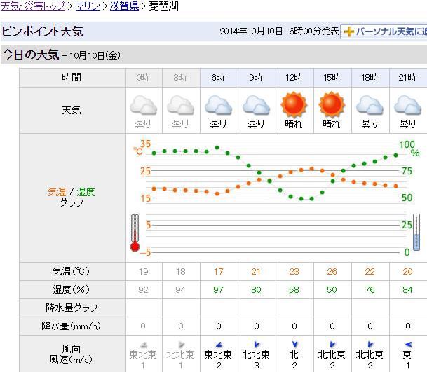 2014-10-10_滋賀県 - 琵琶湖 - Yahoo!天気・災害_ts.jpg