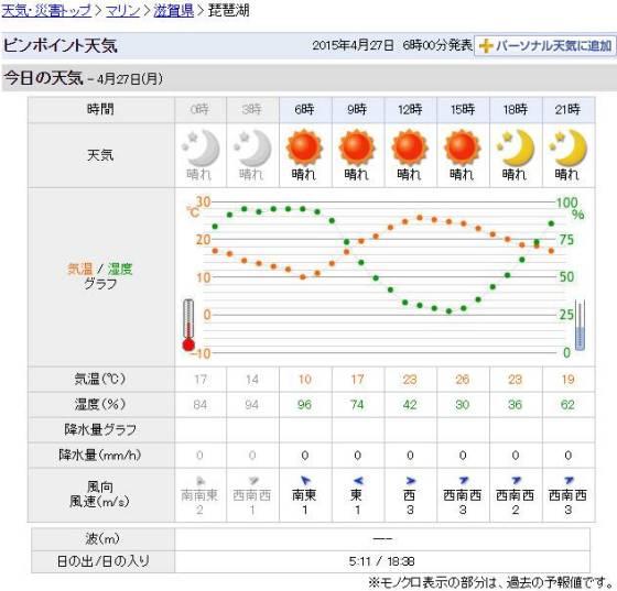 天気予報琵琶湖_2015-04-27_ts.jpg