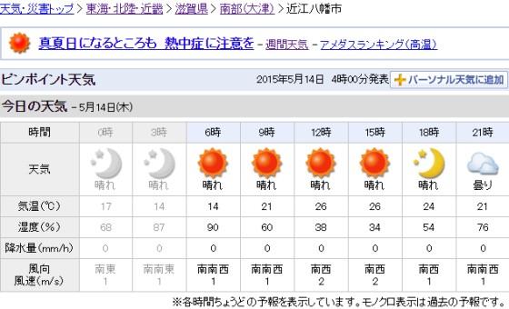 2015-05-14_0639_近江八幡市の天気   Yahoo 天気・災害_s.jpg