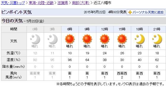2015-05-22_近江八幡市の天気   Yahoo 天気・災害_ts.jpg
