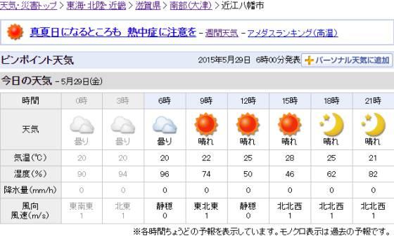 近江八幡市の天気   Yahoo 天気・災害.jpg