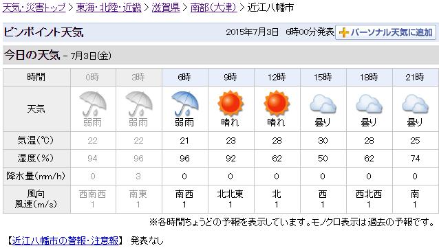近江八幡市の天気   Yahoo 天気・災害.png